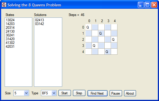 So Heres My Version Of The 8 Queens Problem Solver Each Board State Is Represented By A String Represent Columns Starting From Left